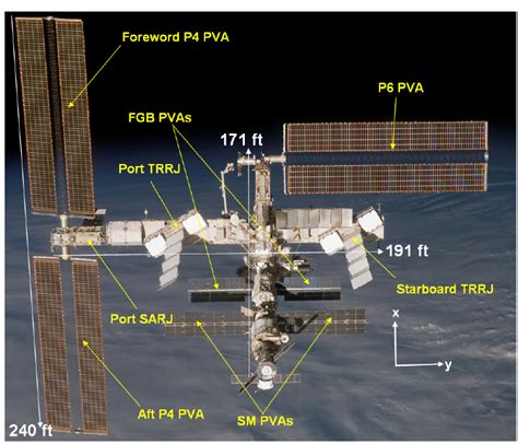 What are these stacked panels on the ISS in this image