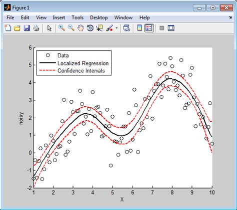 Data Driven Fitting with MATLAB - File Exchange - MATLAB
