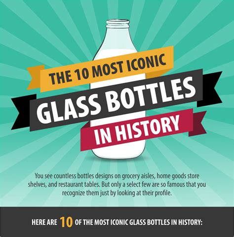 10 Most Iconic Glass Bottle Shapes In History Infographic
