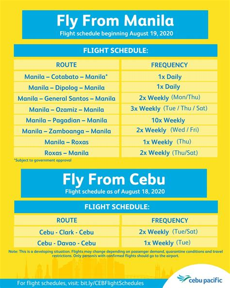 Cebu Pacific Resumes Flights To/From Manila (updated 18