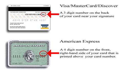 Why CVV codes printed on credit cards but not given to the