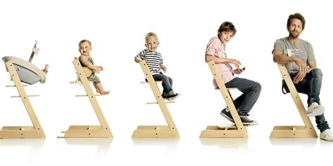 ellehermansen: Stokke Comes Out With New Tripp Trapp