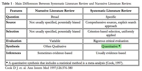 Can I perform a systematic (rather than narrative