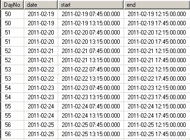 Create Date and Time Intervals Table in SQL Server using