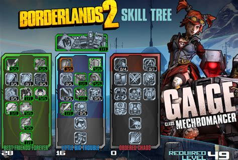User blog:Leafless/Gaige Build - Talk to the Claw