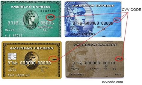 Where is the CVV number printed on your debit card? - Quora