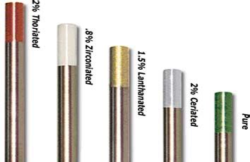 2% Thoriated WT20 TIG Tungsten electrodes for welding